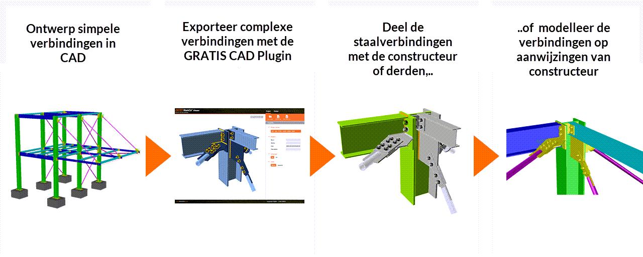 workflow staaverbindingen exporteren naar IDEA StatiCa