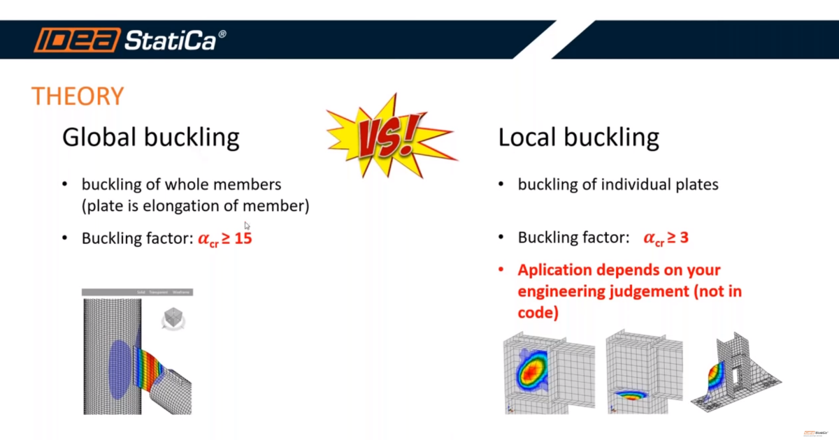 Global buckling vs. local buckling. What does it mean?
