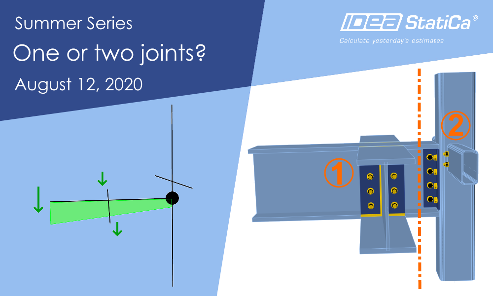 Summer Series - One or two joints?