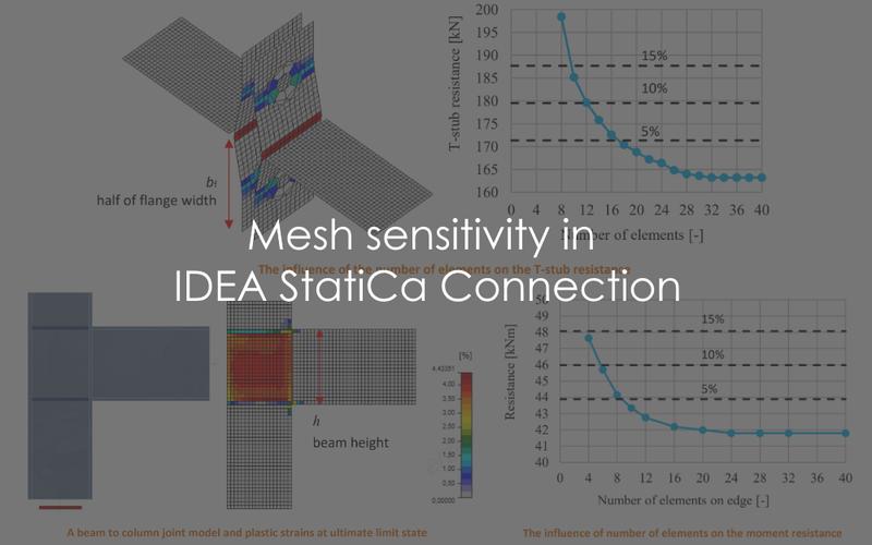 Mesh sensitivity in IDEA StatiCa Connection