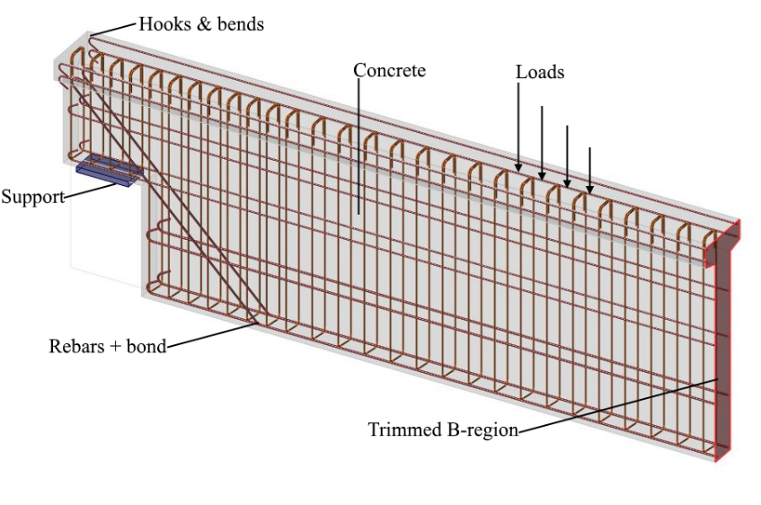 Fig. 8	 Visualization of the calculation model of a structural element (trimmed beam) in Idea StatiCa Detail.