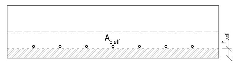 Posudek šířky trhlin pro průřez s velkou krycí vrstvou