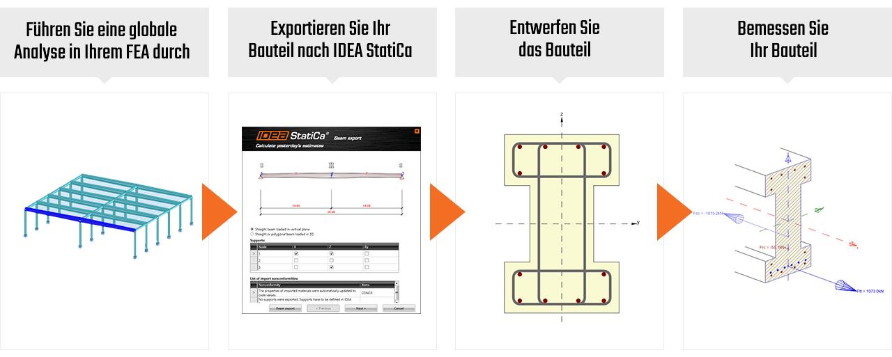 BIM Link zwischen Statik Software und IDEA StatiCa