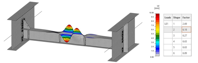 Fig. 19 Second mode shape