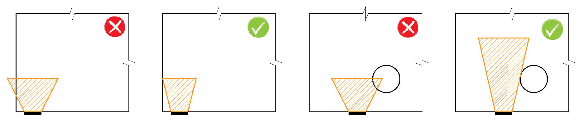 Fig. 36	Allowable cone geometries.