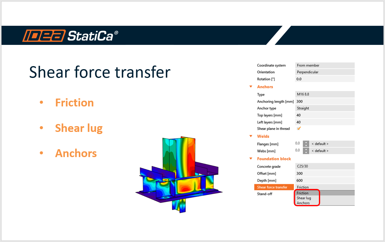 Heavy anchoring and shear force transfer?