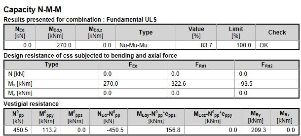 Capacity results