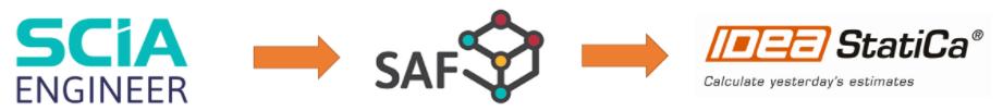 IDEA StatiCa Checkbot v 21.1