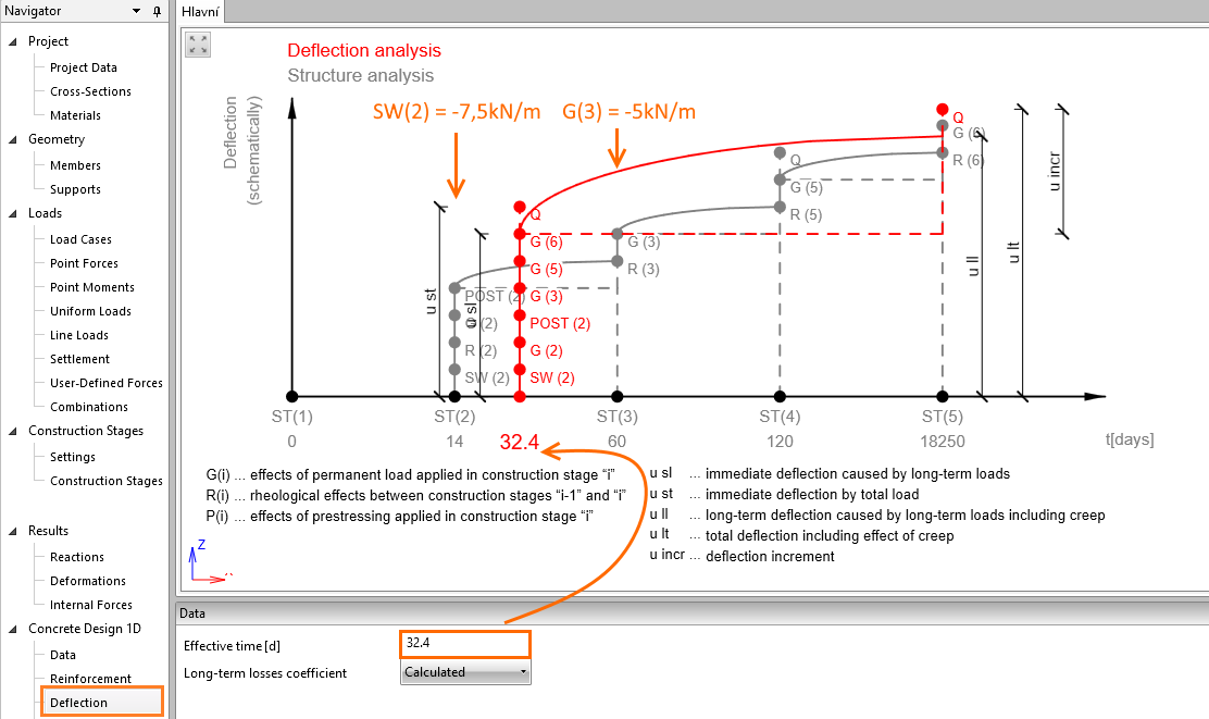 How to set the effective time for analysis of deflection