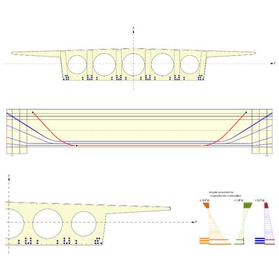 Prestressed box girder bridge