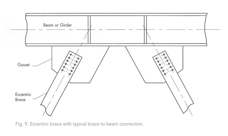 vakwerkaansluitingen met schetsplaten in IDEA CONNECTION