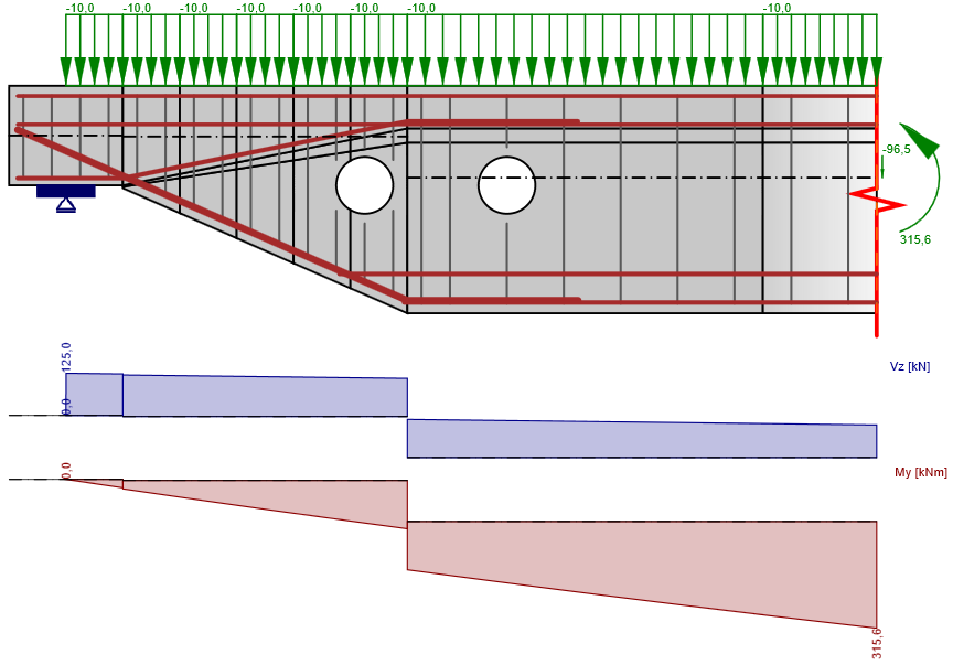 Nosník s otvory uložen na ozub