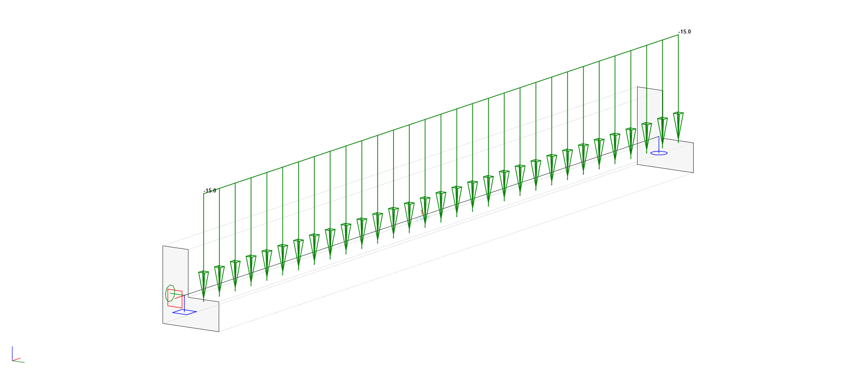 Ledge of a L-shaped beam subjected to the line loads