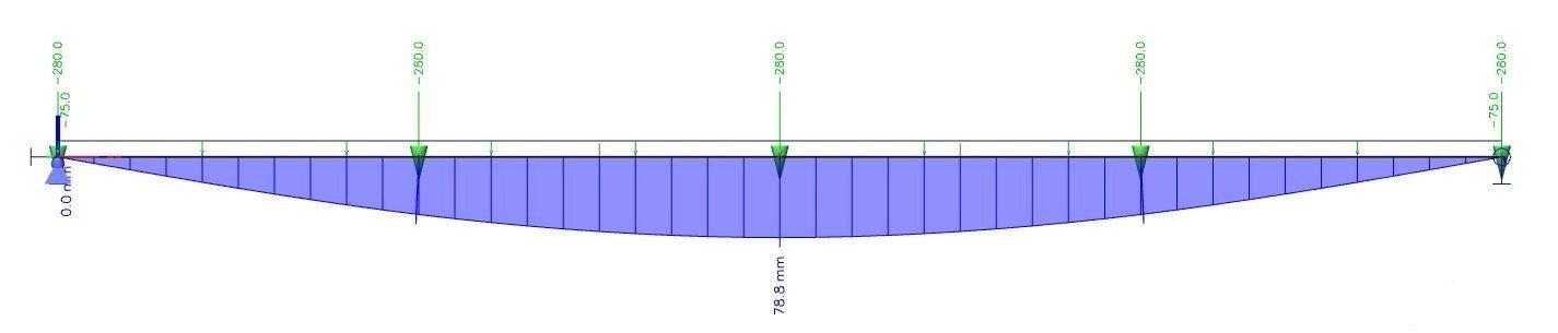 Fig. 02 Global deformation of the main girder