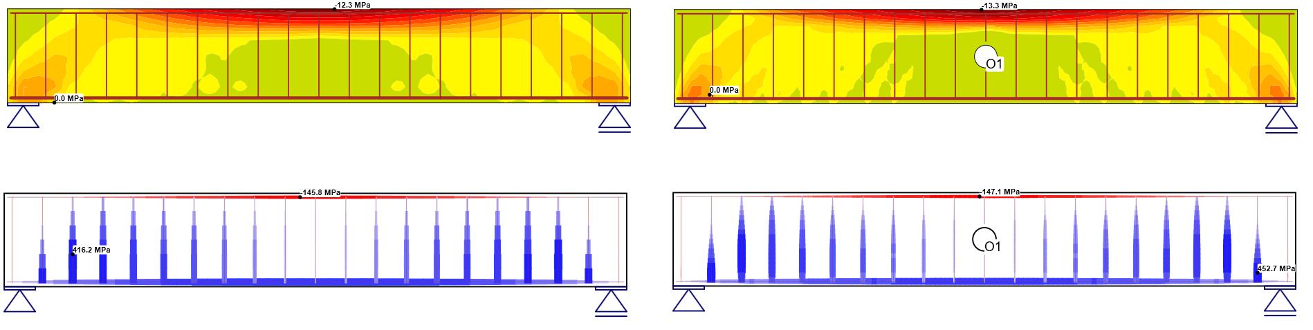 Hlavní napětí v betonu a napětí ve výztužích pro otvor v oblasti prostého ohybu.