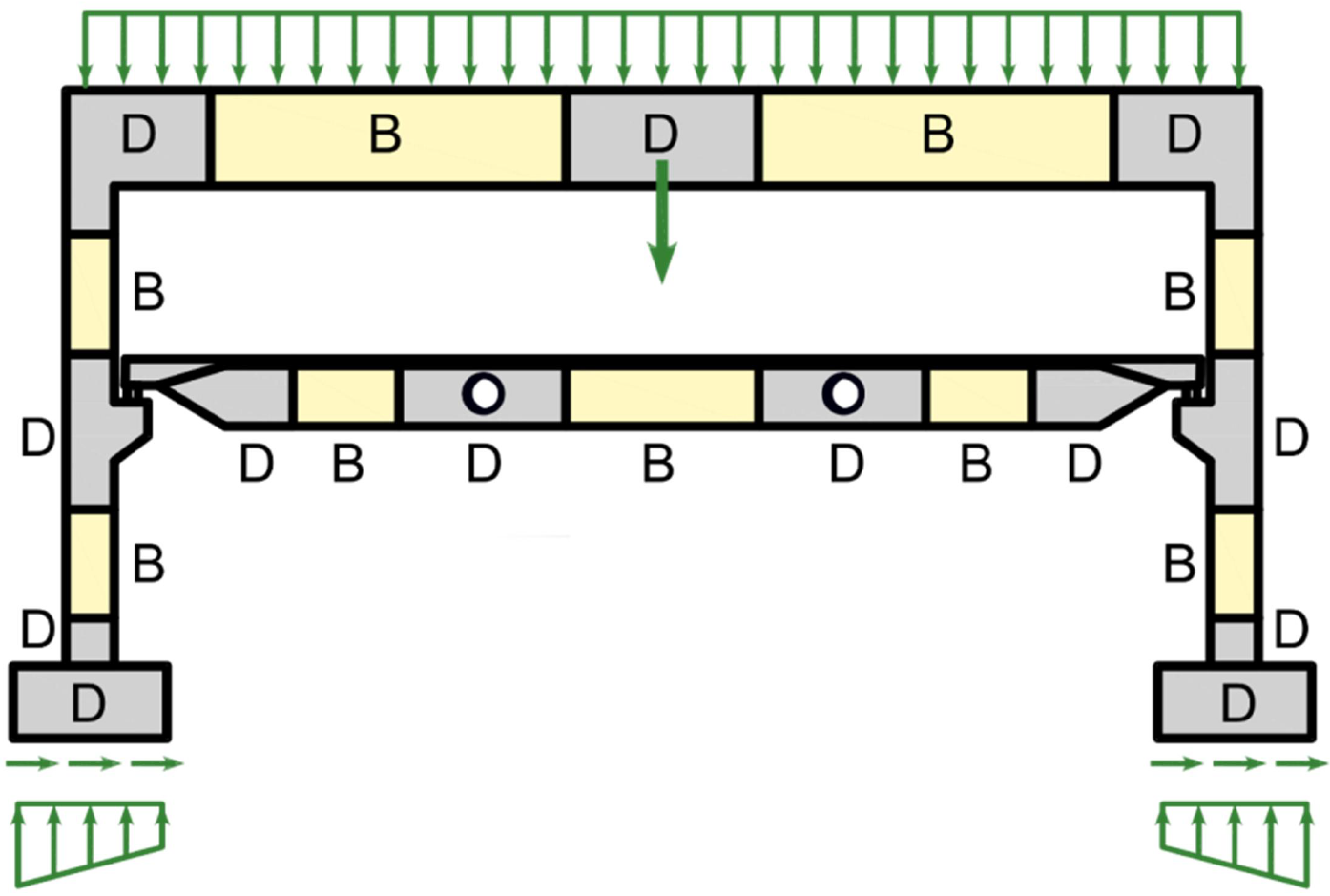 Fig. 1Discontinuity regions (Navrátil et al., 2017)