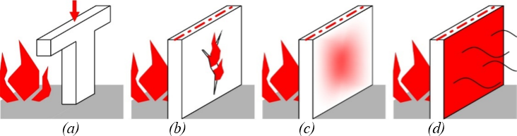 Mezní stavy požární odolnosti