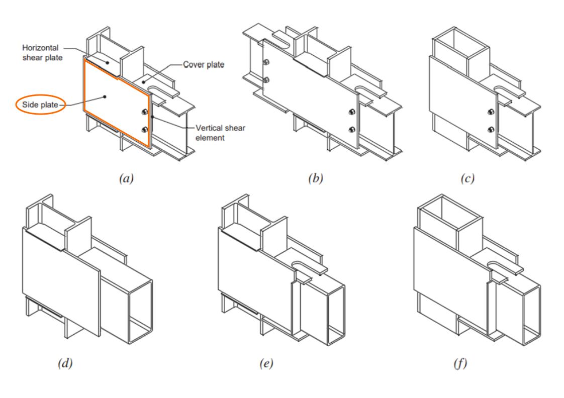 Seismické přípoje s bočními deskami Side plates