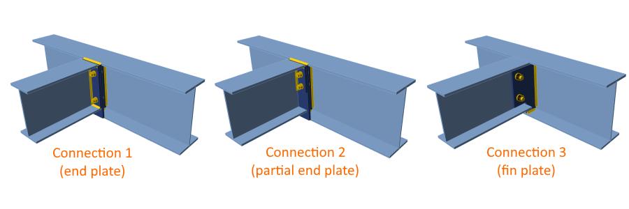 Voorbeeld verbindingen gelijke liggers met verschoven kopplaat, schetsplaat en gedeeltelijke kopplaat in IDEA CONNECTION