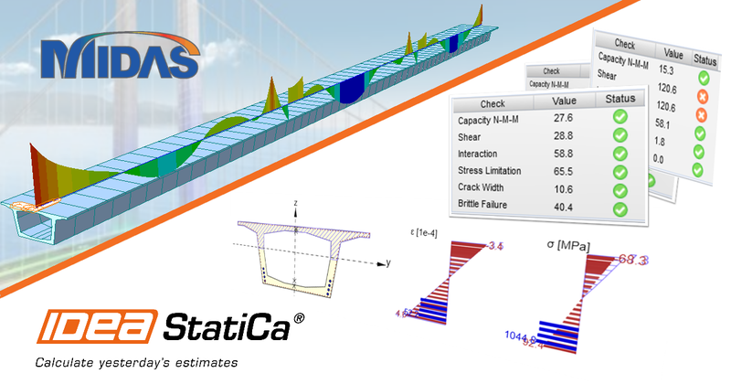 MIDAS & IDEA StatiCa – The powerful BIM integration
