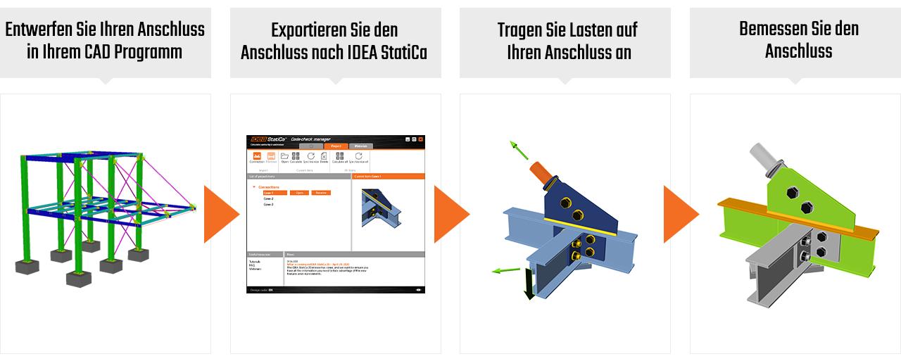 Tekla Structures BIM Link zu IDEA StatiCa