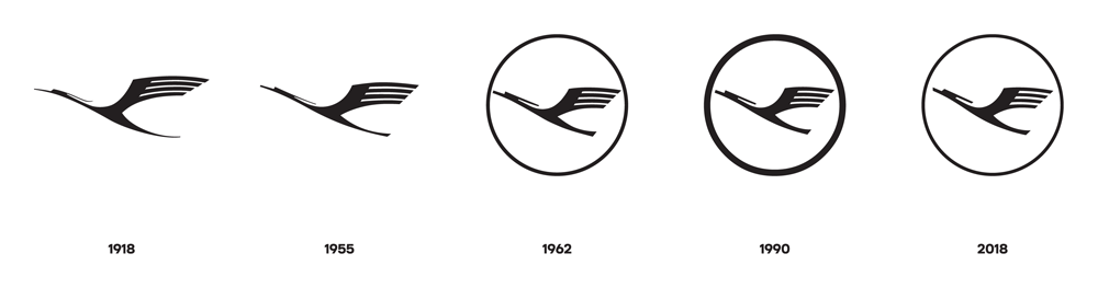 crane evolution logo from 1918 to 2018