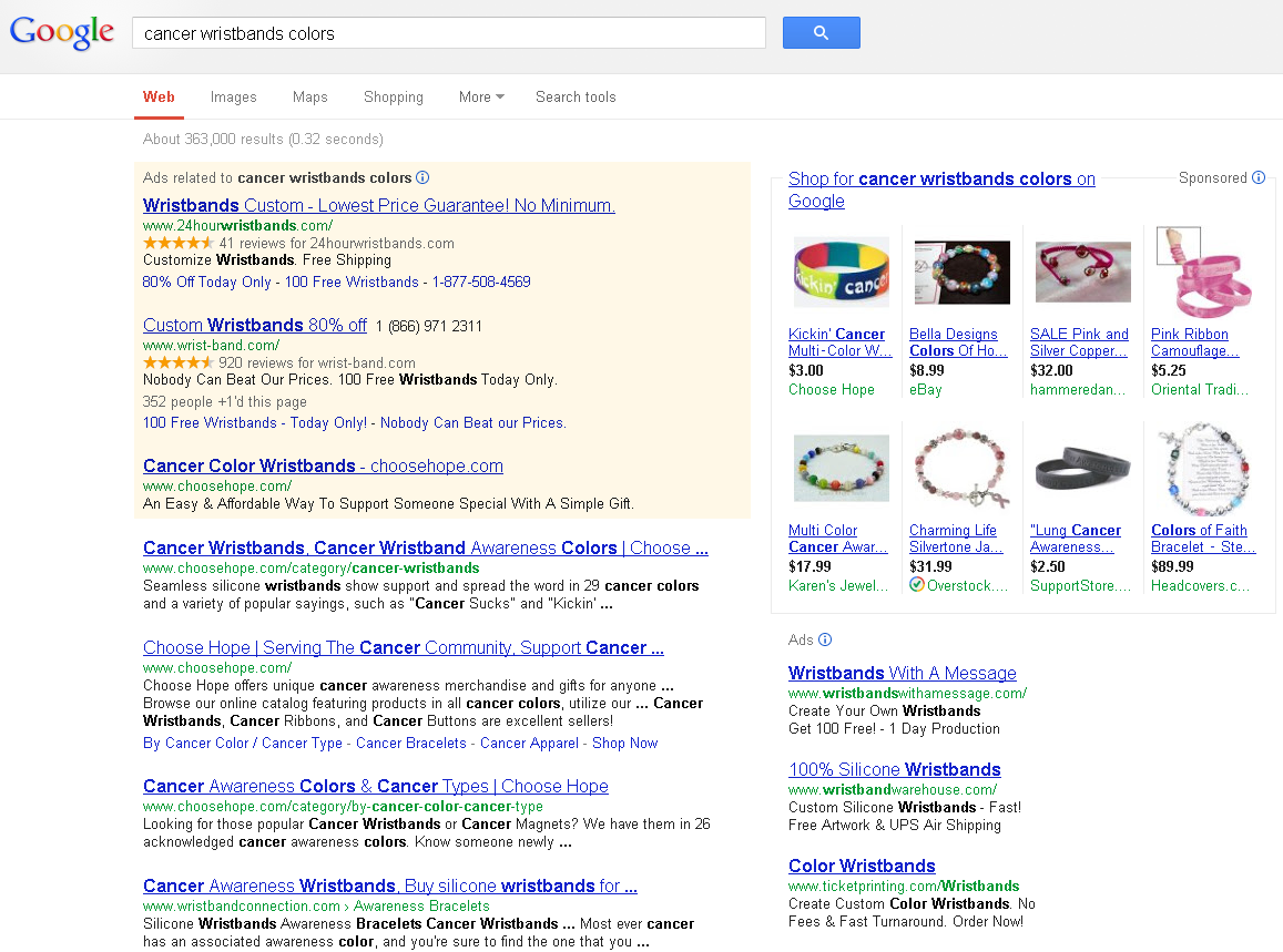 Google shopping feed for wristbands with product images and site descriptions