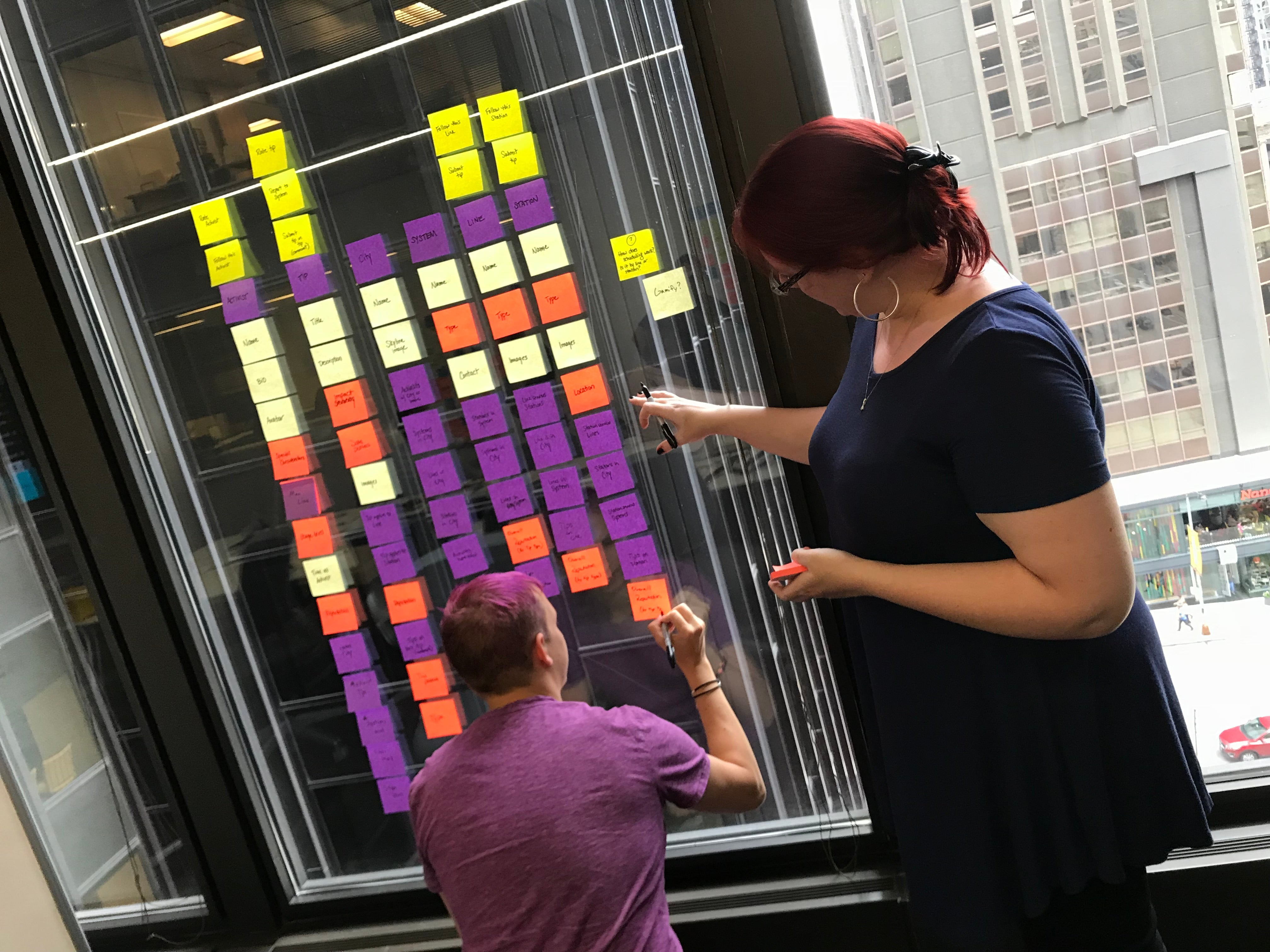 object-oriented user experience exercise with sticky notes