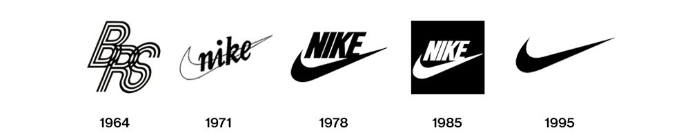 Nike evolution of the logo from 1964 to 1995