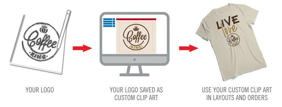 how to get your own custom clip art