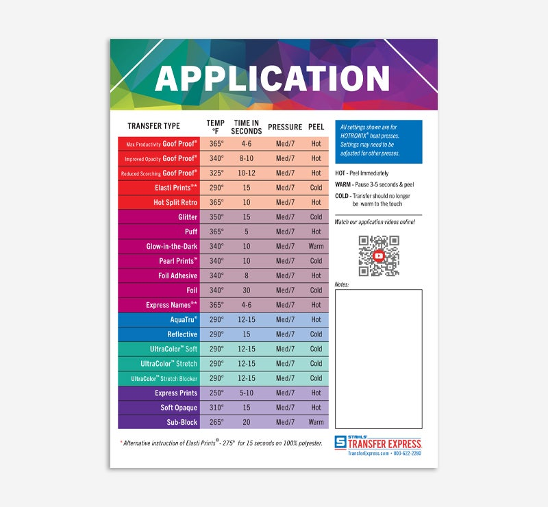 application instructions chart