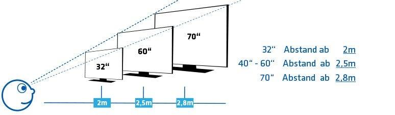 Web_2021_01_TK_TV-Geräte_PLP-RTF