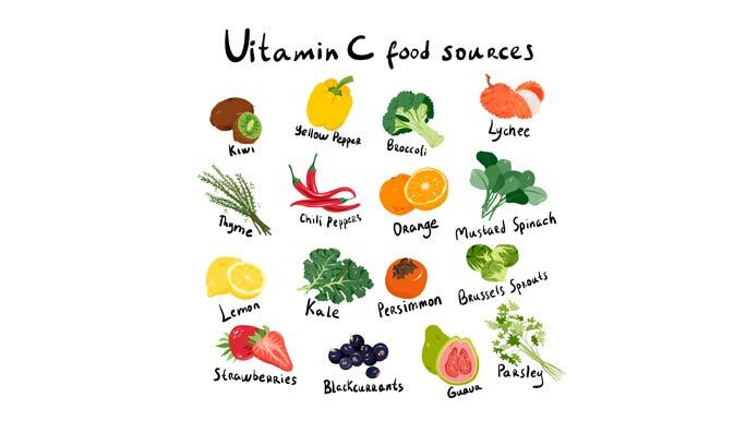 Illustration of fruit and vegetable vitamin C sources