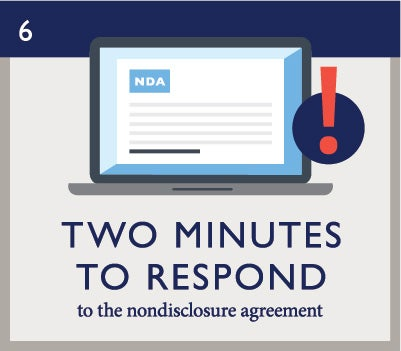 Exam Day 6: Two minutes to respond to the nondisclosure agreement