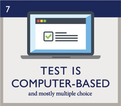 Exam Day 7: Test is computer-based and mostly multiple choice