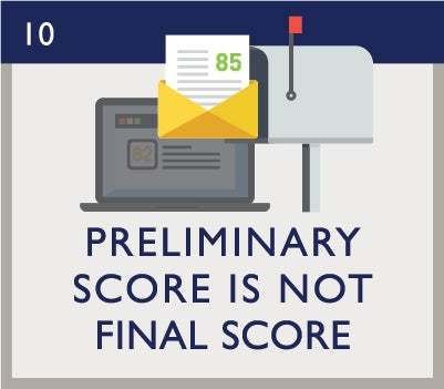 Exam Day 10: Preliminary score is not final score
