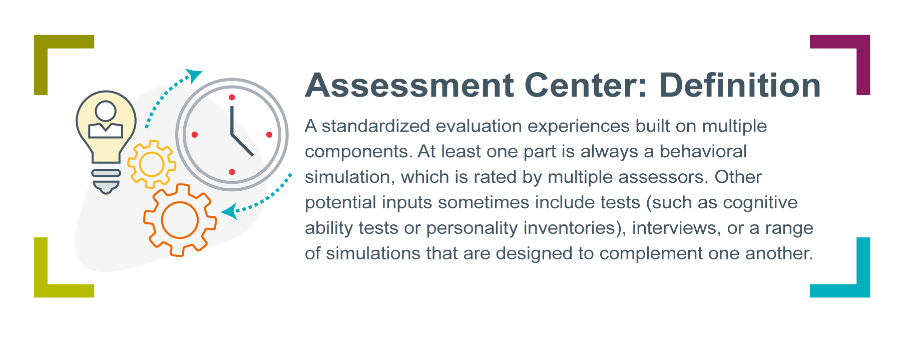 A graphic with gears, a clock, and a lightbulb and the text: Assessment Center definition: