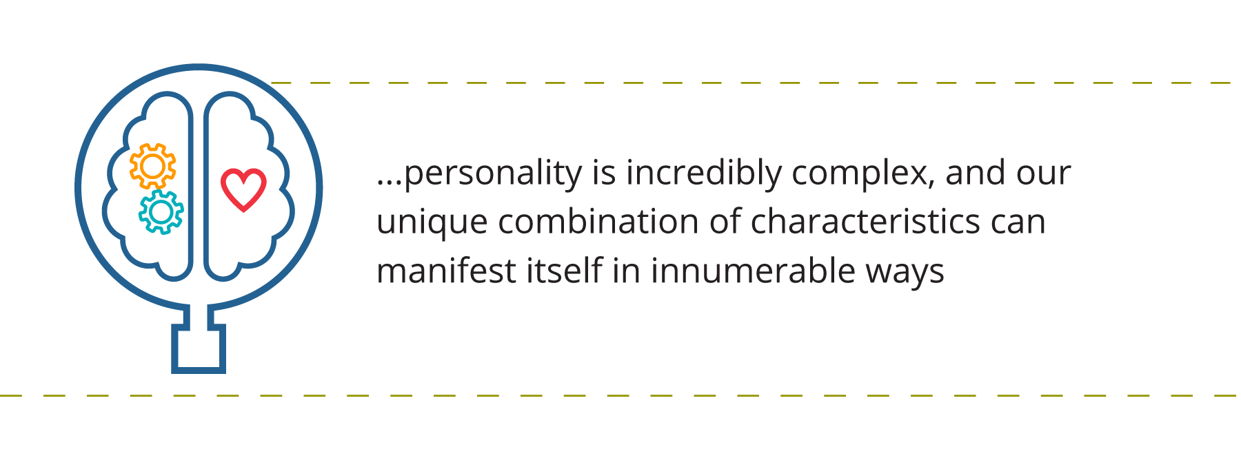 Graphic showing a magnifying class hovering over a graphic of a brain, with gears on one side and a heart on the other, representing how personality tests for leaders work. Accompanied by a quote that says