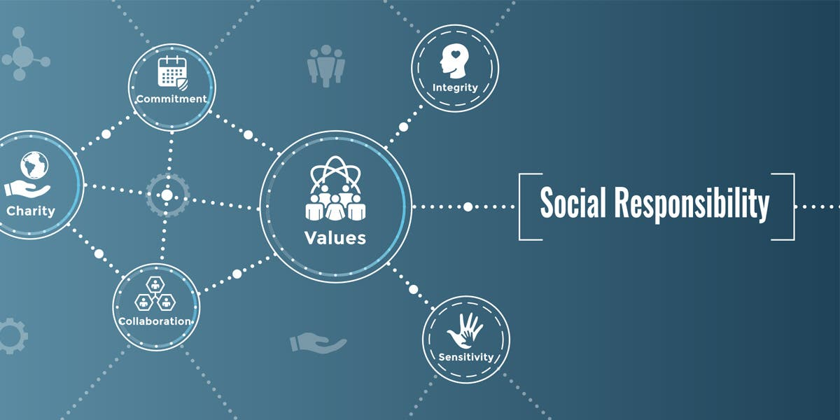graphic of social responsiblity