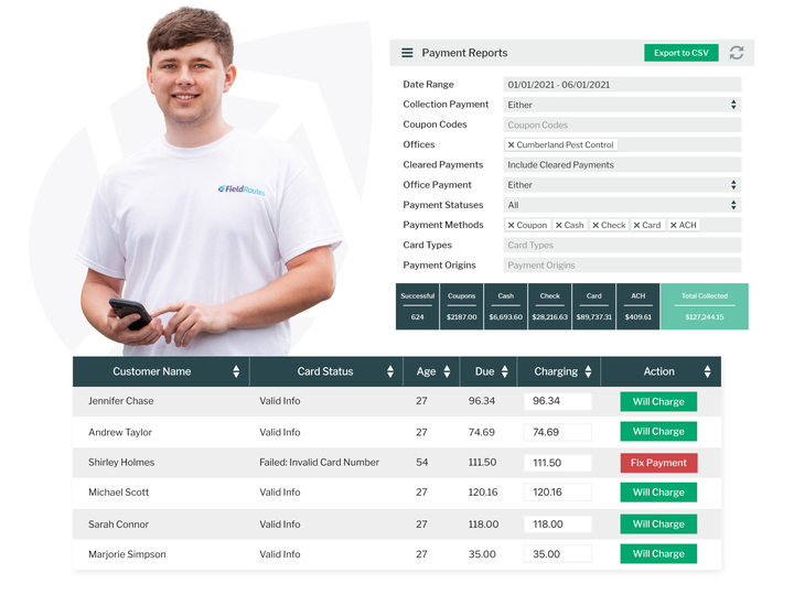 fieldroutes employee and payment reports