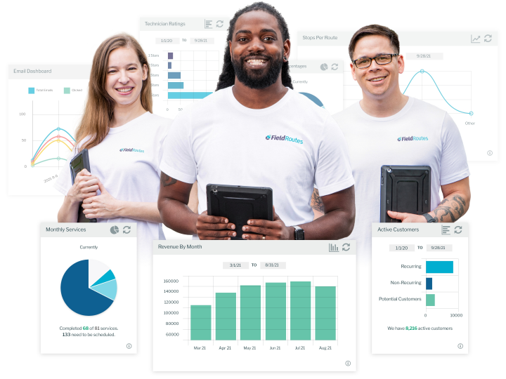 FieldRoutes dashboards and employees