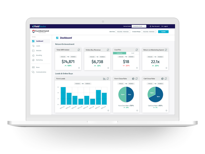 a fieldroutes overview dashboard