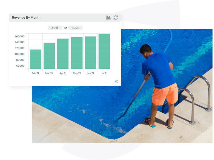 pool tech and graphs on fieldroutes