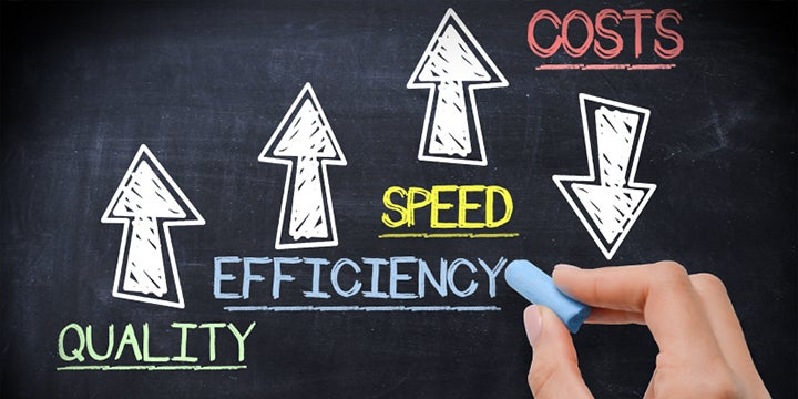 quality efficiency speed costs