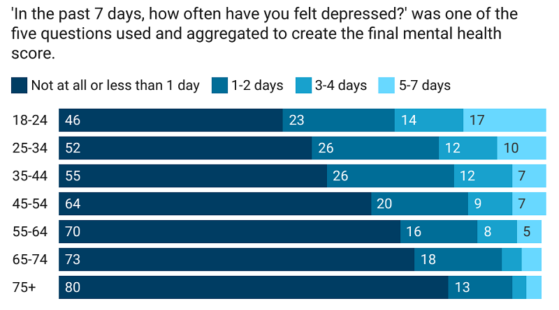 Mental health graph 2.png