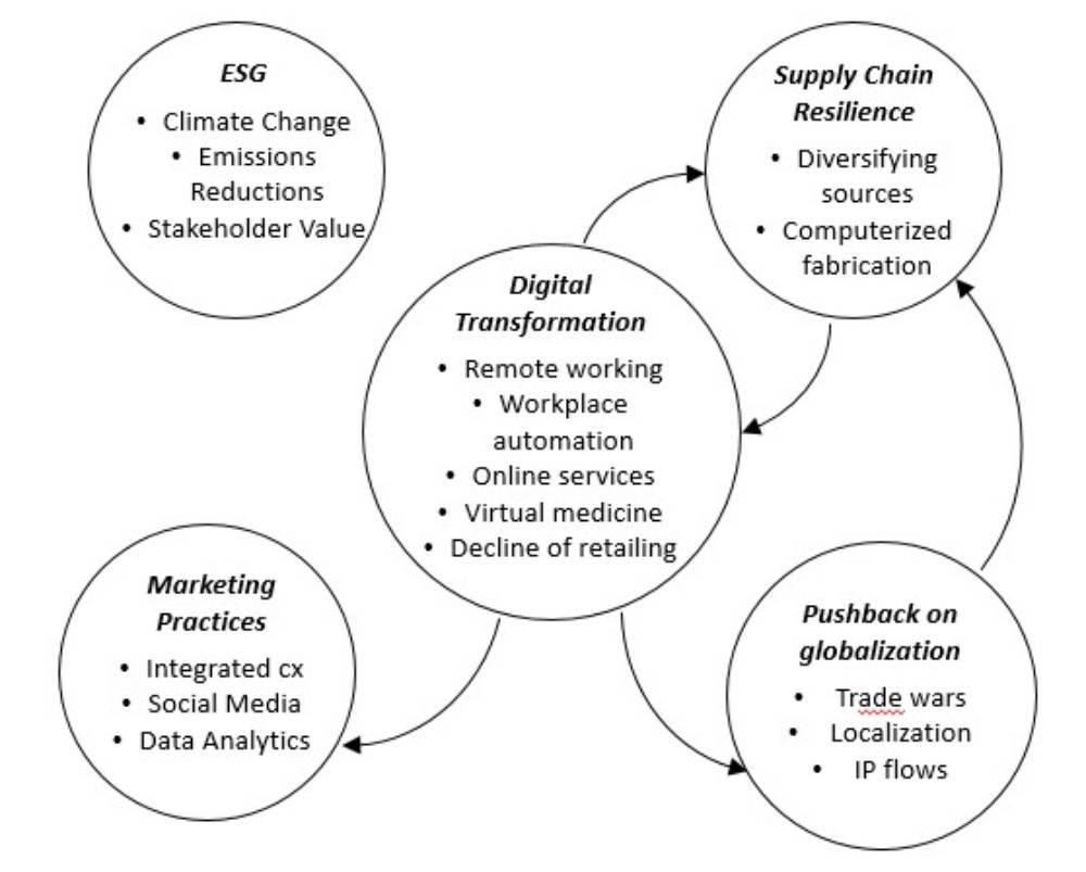 Innovation-graphic (1).jpg