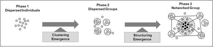 Three phases of organising the bersih movement.jpeg