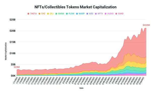 NFTs market cap.png