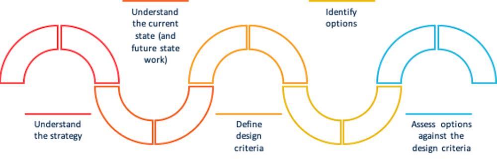 six-process.jpg