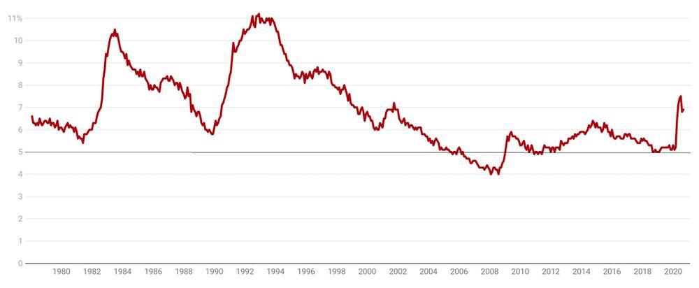 Newsroom chart.jpg